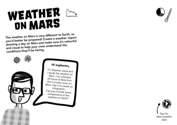 Weather on Mars