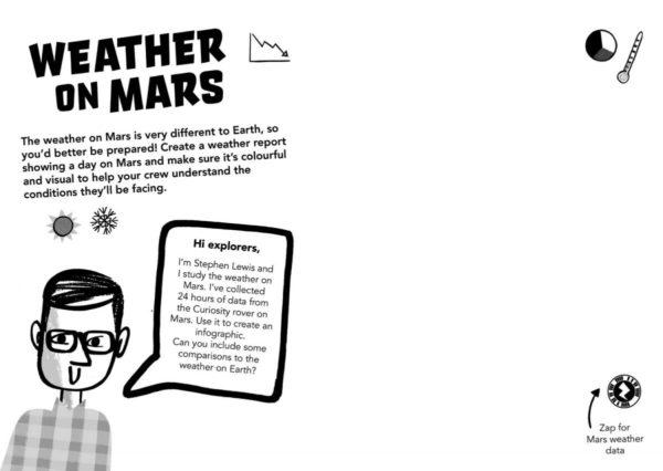 Weather on Mars