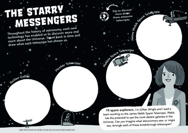 The Starry Messengers
