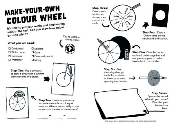 Make-Your-Own Colour Wheel