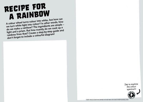 Recipe for a Rainbow