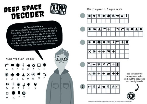 Deep Space Decoder