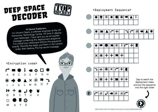 Deep Space Decoder