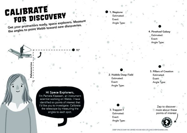 Calibrate for Discovery