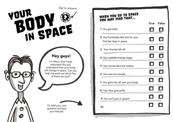 Your Body In Space