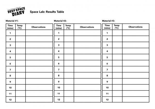 Table of Results Template