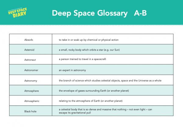 Deep Space Glossary